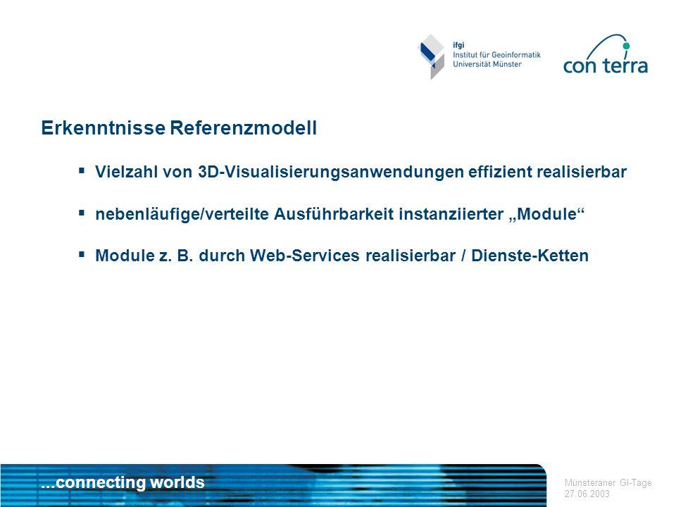 ...connecting worlds Münsteraner GI-Tage 27.06.2003 Erkenntnisse Referenzmodell Vielzahl von 3D-Visualisierungsanwendungen effizient realisierbar nebenläufige/verteilte Ausführbarkeit instanziierter Module Module z.