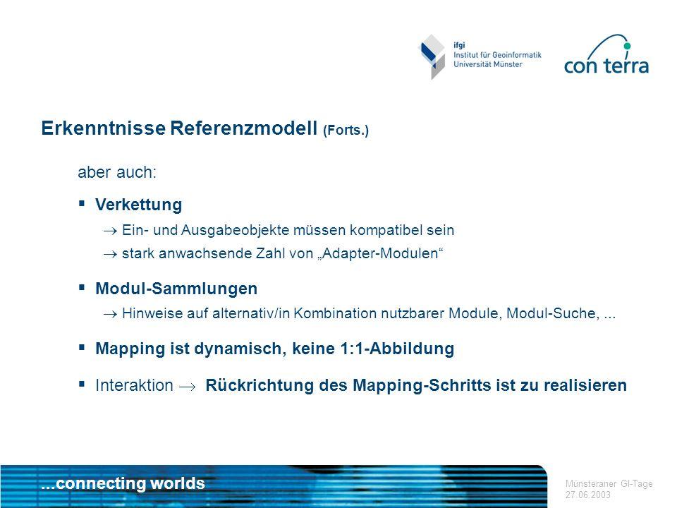 ...connecting worlds Münsteraner GI-Tage 27.06.2003 Erkenntnisse Referenzmodell (Forts.) aber auch: Verkettung Ein- und Ausgabeobjekte müssen kompatib