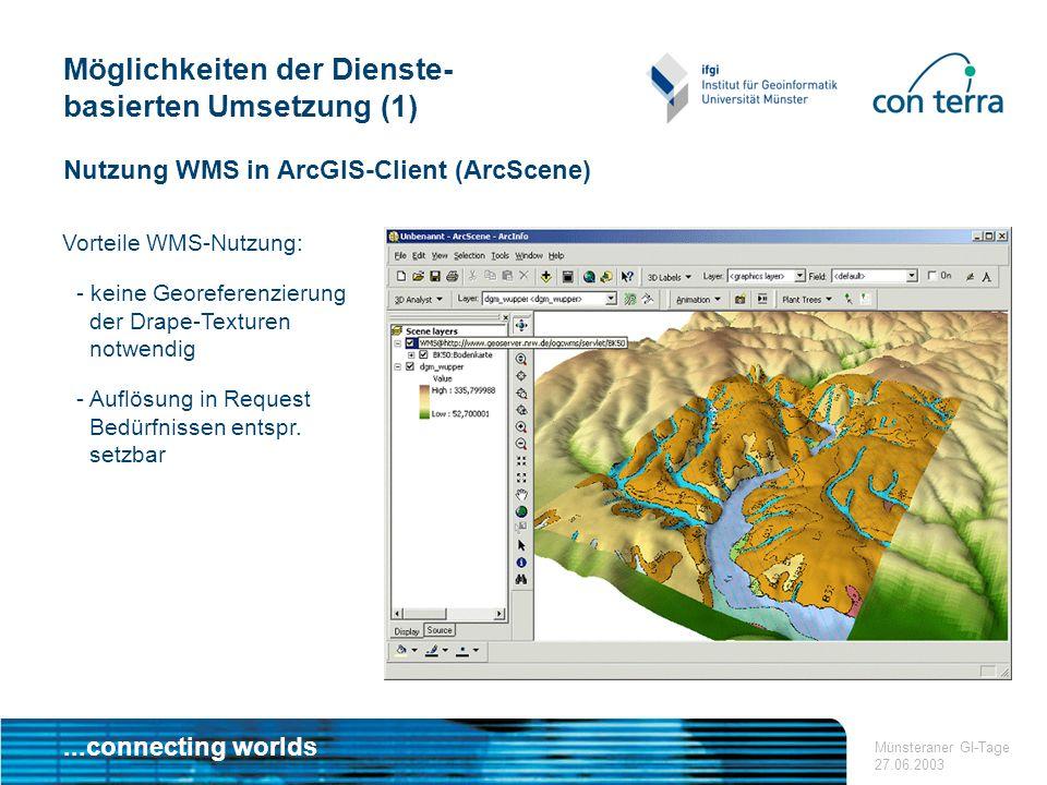 ...connecting worlds Münsteraner GI-Tage 27.06.2003 Möglichkeiten der Dienste- basierten Umsetzung (1) Nutzung WMS in ArcGIS-Client (ArcScene) Vorteile WMS-Nutzung: - keine Georeferenzierung der Drape-Texturen notwendig - Auflösung in Request Bedürfnissen entspr.