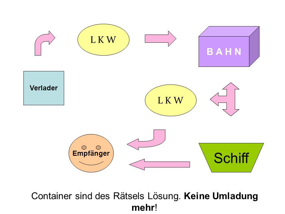 Container sind des Rätsels Lösung.Keine Umladung mehr.
