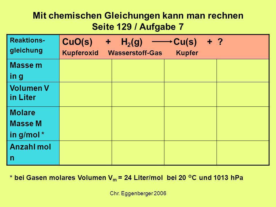 Chr. Eggenberger 2006 Mit chemischen Gleichungen kann man rechnen Seite 129 / Aufgabe 7 Reaktions- gleichung CuO(s) + H 2 (g) Cu(s) + ? Kupferoxid Was