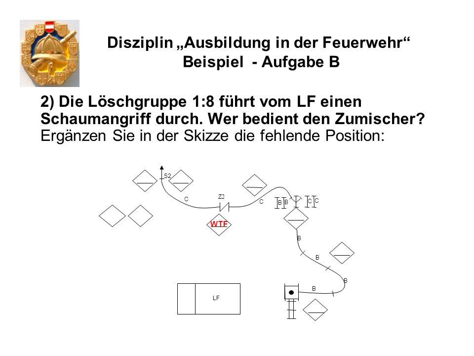 Disziplin Ausbildung in der Feuerwehr Beispiel - Aufgabe B 2) Die Löschgruppe 1:8 führt vom LF einen Schaumangriff durch. Wer bedient den Zumischer? E