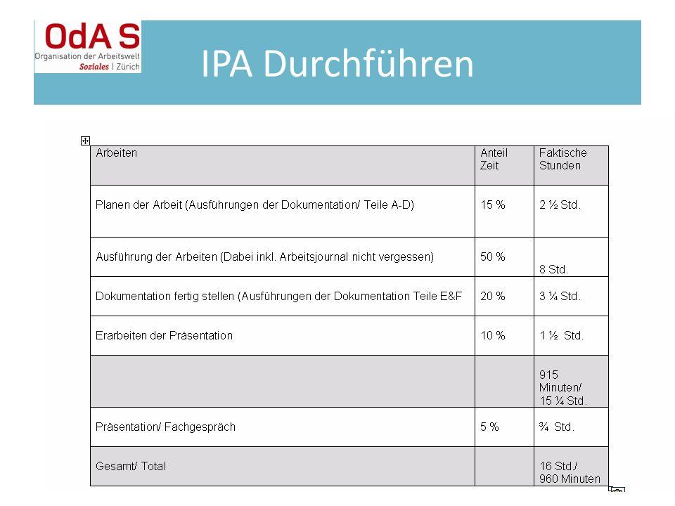 12 IPA Durchführen