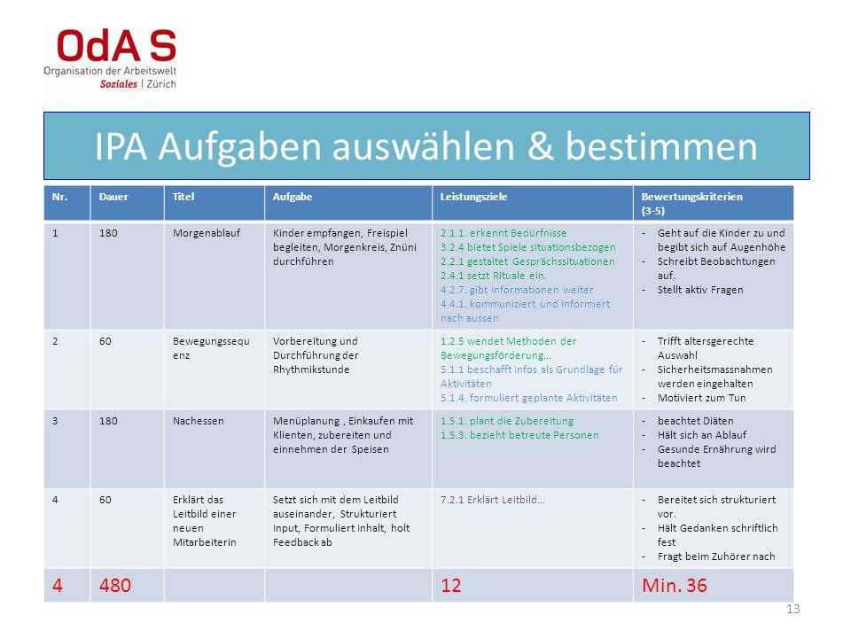 13 IPA Aufgaben auswählen & bestimmen Nr.DauerTitelAufgabeLeistungszieleBewertungskriterien (3-5) 1180MorgenablaufKinder empfangen, Freispiel begleite