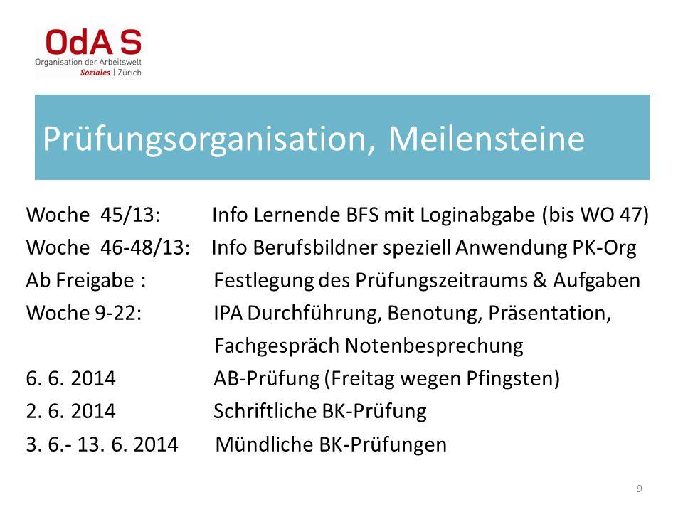 9 Prüfungsorganisation, Meilensteine Woche 45/13: Info Lernende BFS mit Loginabgabe (bis WO 47) Woche 46-48/13: Info Berufsbildner speziell Anwendung