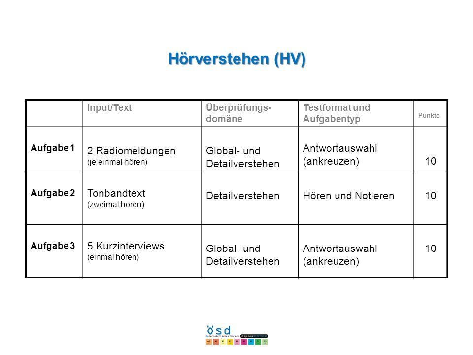 Hörverstehen (HV) Input/TextÜberprüfungs- domäne Testformat und Aufgabentyp Punkte Aufgabe 1 2 Radiomeldungen (je einmal hören) Global- und Detailvers
