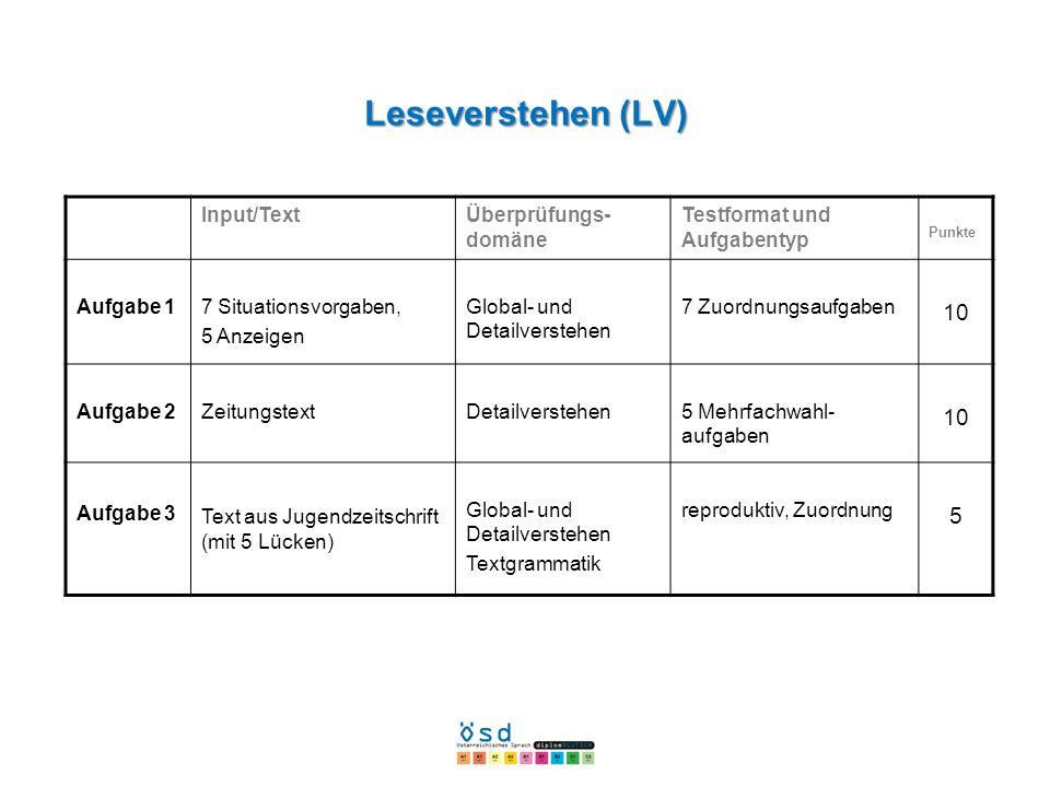 Leseverstehen (LV) Input/TextÜberprüfungs- domäne Testformat und Aufgabentyp Punkte Aufgabe 17 Situationsvorgaben, 5 Anzeigen Global- und Detailverste