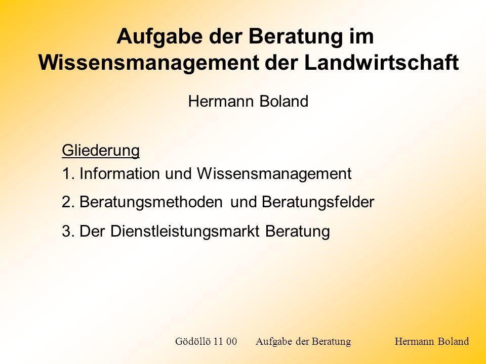 Aufgabe der Beratung im Wissensmanagement der Landwirtschaft Hermann Boland Gödöllö 11 00 Aufgabe der Beratung Hermann Boland Gliederung 1. Informatio