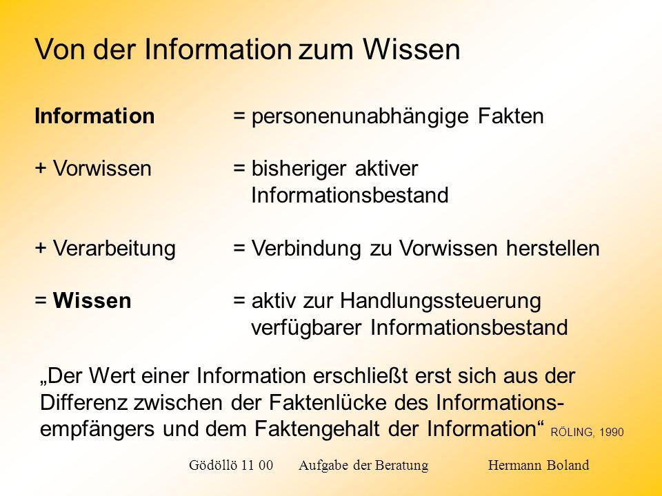Von der Information zum Wissen Information = personenunabhängige Fakten + Vorwissen= bisheriger aktiver Informationsbestand + Verarbeitung= Verbindung