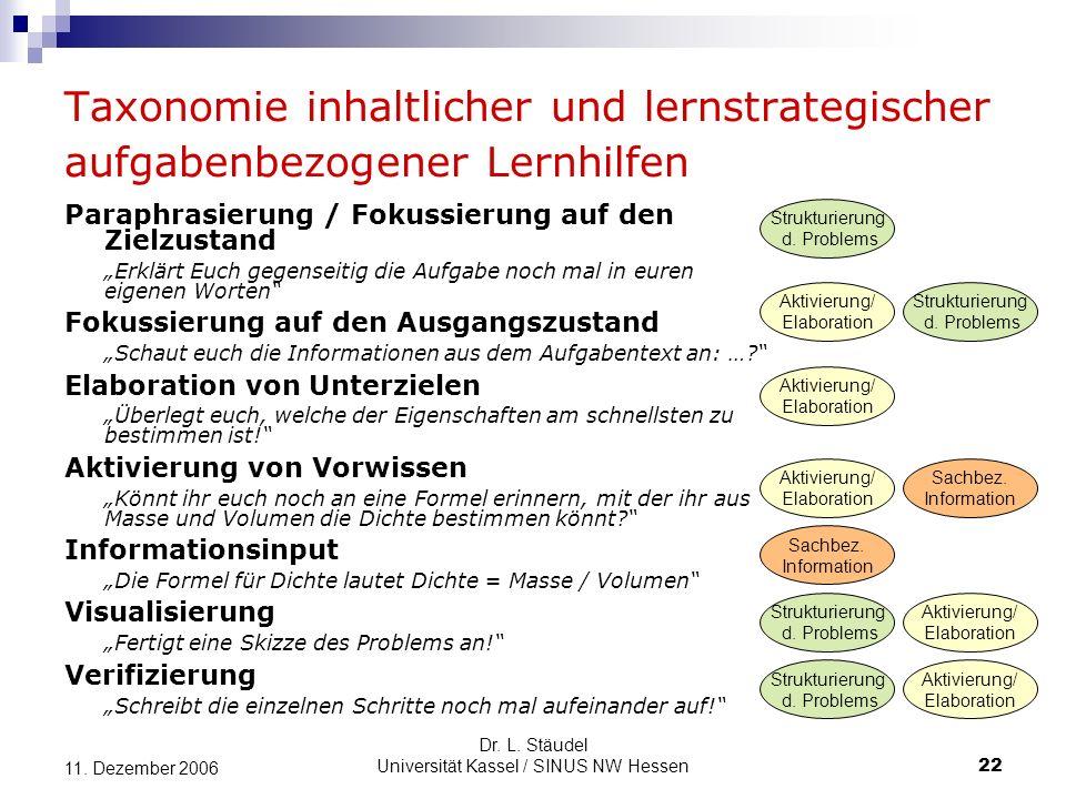 Dr.L. Stäudel Universität Kassel / SINUS NW Hessen 22 11.