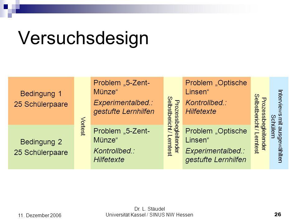 Dr.L. Stäudel Universität Kassel / SINUS NW Hessen 26 11.