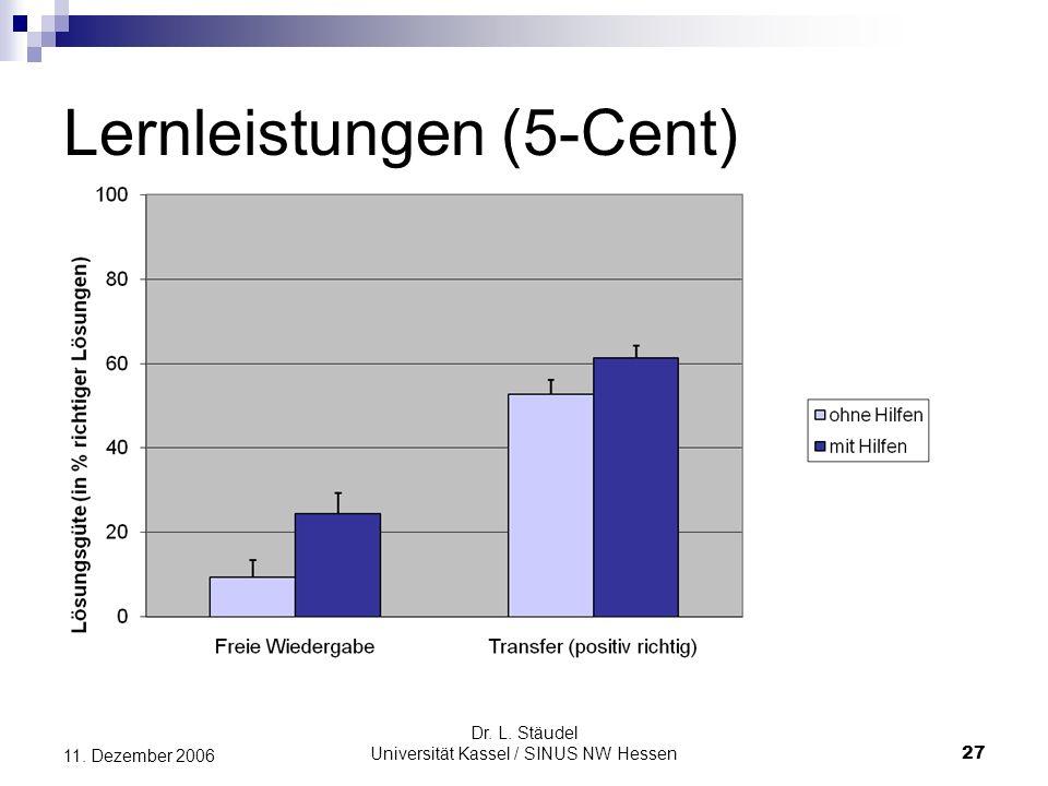 Dr. L. Stäudel Universität Kassel / SINUS NW Hessen 27 11. Dezember 2006 Lernleistungen (5-Cent)
