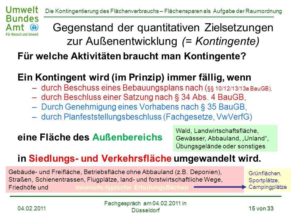 Die Kontingentierung des Flächenverbrauchs – Flächensparen als Aufgabe der Raumordnung Fachgespräch am 04.02.2011 in Düsseldorf 04.02.201115 von 33 Ge