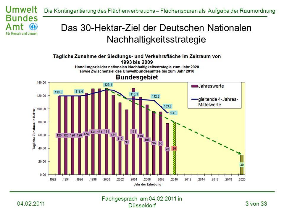 Die Kontingentierung des Flächenverbrauchs – Flächensparen als Aufgabe der Raumordnung Fachgespräch am 04.02.2011 in Düsseldorf 04.02.20113 von 33 Das