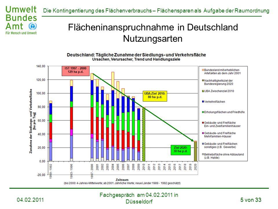 Die Kontingentierung des Flächenverbrauchs – Flächensparen als Aufgabe der Raumordnung Fachgespräch am 04.02.2011 in Düsseldorf 04.02.20115 von 33 Flä