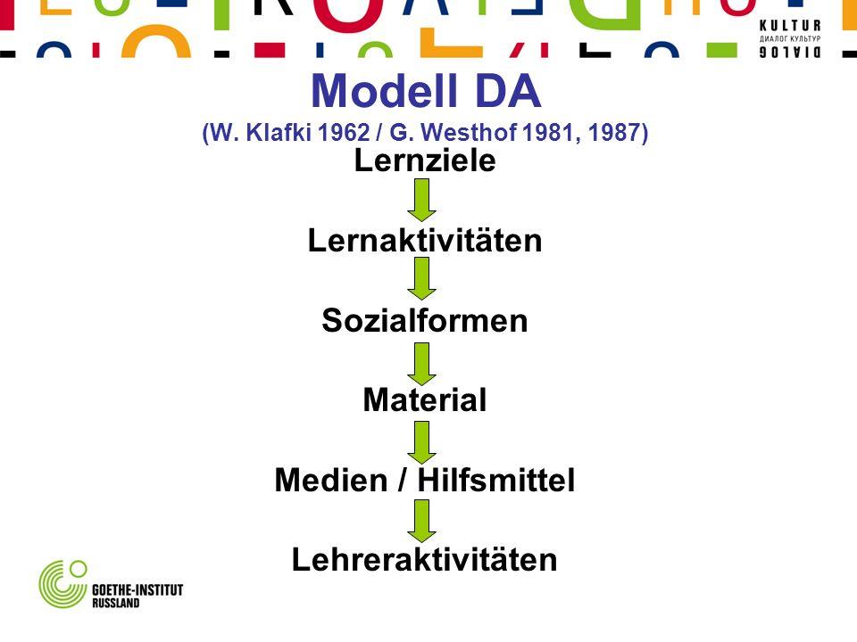 Modell DA (W. Klafki 1962 / G. Westhof 1981, 1987) Lernziele Lernaktivitäten Sozialformen Material Medien / Hilfsmittel Lehreraktivitäten
