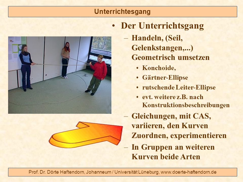 Prof. Dr. Dörte Haftendorn, Johanneum / Universität Lüneburg, www.doerte-haftendorn.de Unterrichtesgang Der Unterrichtsgang –Handeln, (Seil, Gelenksta