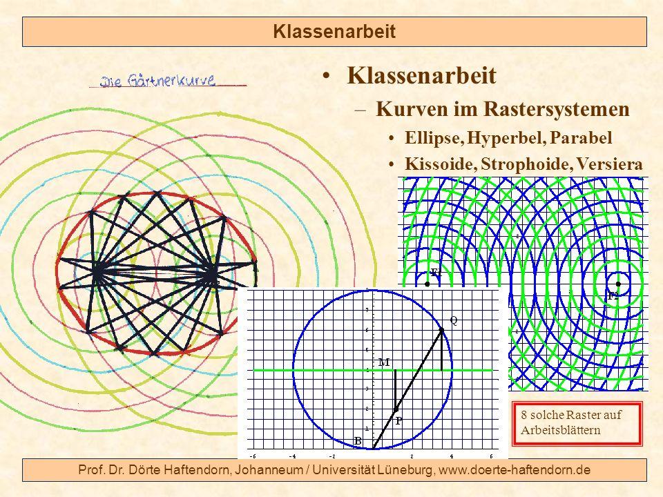 Prof. Dr. Dörte Haftendorn, Johanneum / Universität Lüneburg, www.doerte-haftendorn.de Klassenarbeit –Kurven im Rastersystemen Ellipse, Hyperbel, Para
