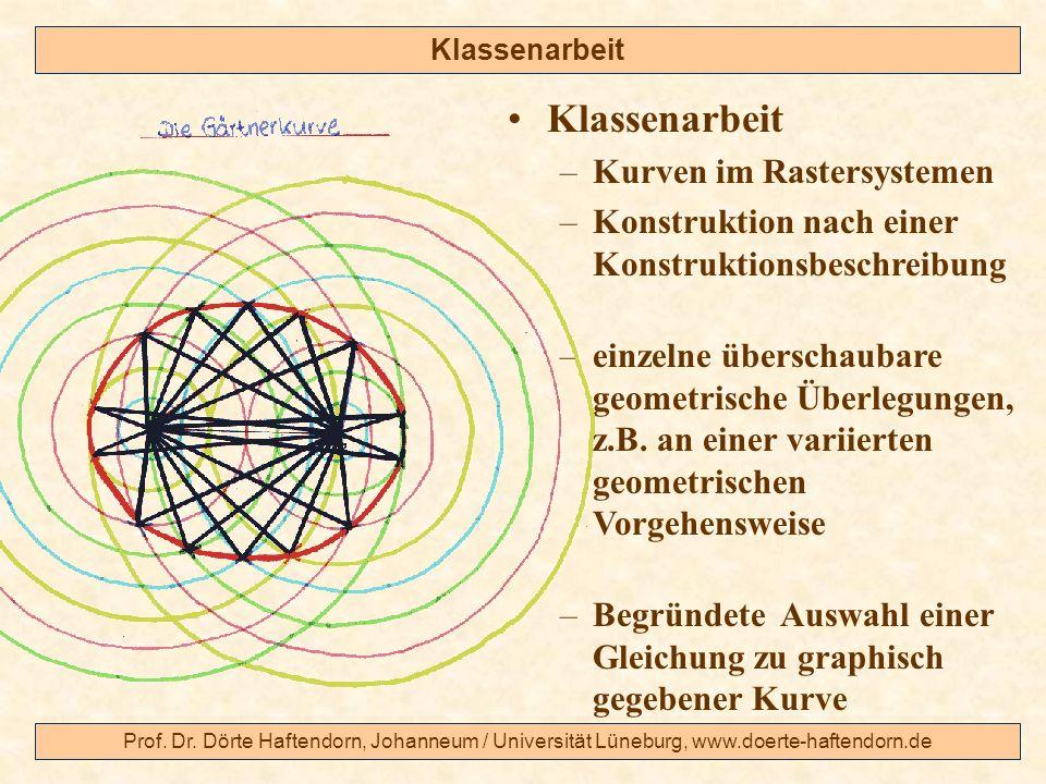 Prof. Dr. Dörte Haftendorn, Johanneum / Universität Lüneburg, www.doerte-haftendorn.de Klassenarbeit –Kurven im Rastersystemen –Konstruktion nach eine