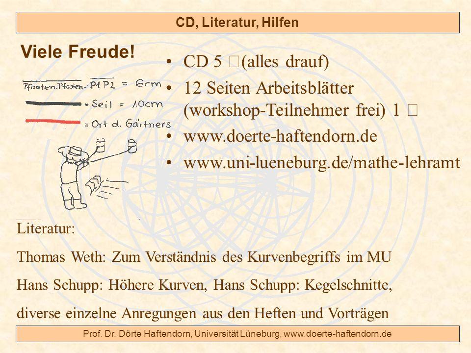 Prof. Dr. Dörte Haftendorn, Universität Lüneburg, www.doerte-haftendorn.de CD, Literatur, Hilfen CD 5 €(alles drauf) 12 Seiten Arbeitsblätter (worksho