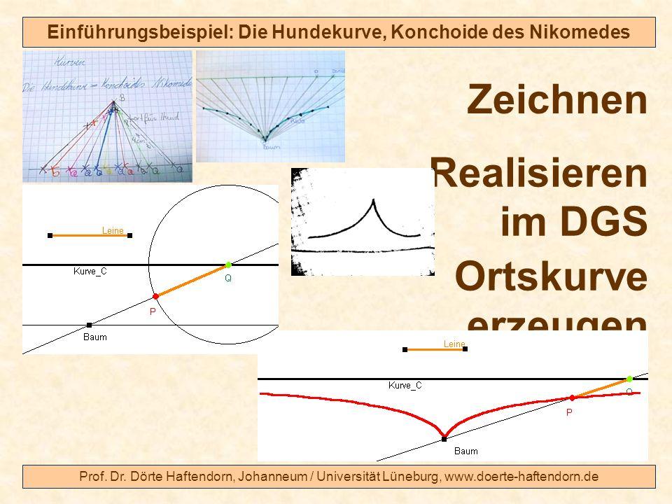 Prof. Dr. Dörte Haftendorn, Johanneum / Universität Lüneburg, www.doerte-haftendorn.de Einführungsbeispiel: Die Hundekurve, Konchoide des Nikomedes Re