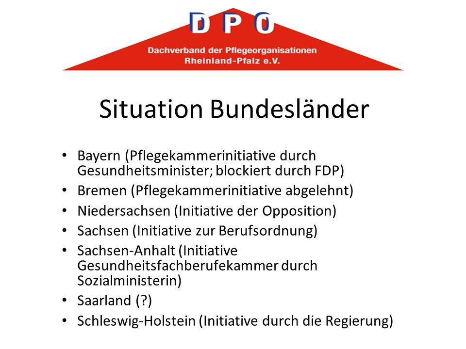 Situation Bundesländer Bayern (Pflegekammerinitiative durch Gesundheitsminister; blockiert durch FDP) Bremen (Pflegekammerinitiative abgelehnt) Nieder
