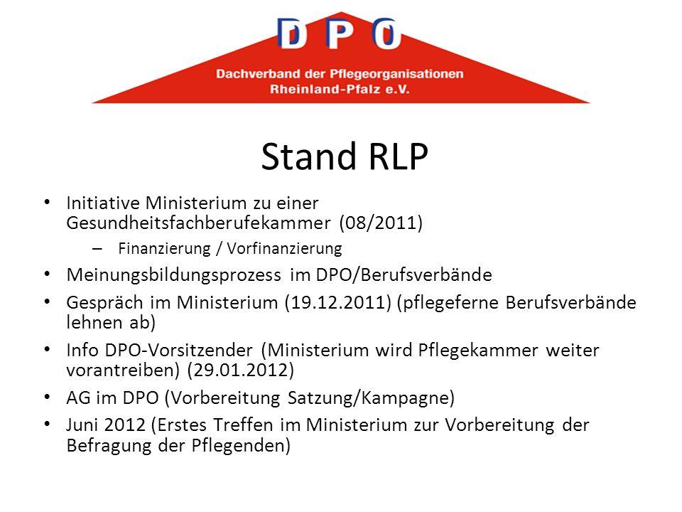 Stand RLP Initiative Ministerium zu einer Gesundheitsfachberufekammer (08/2011) – Finanzierung / Vorfinanzierung Meinungsbildungsprozess im DPO/Berufs