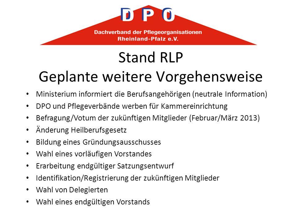 Stand RLP Geplante weitere Vorgehensweise Ministerium informiert die Berufsangehörigen (neutrale Information) DPO und Pflegeverbände werben für Kammer