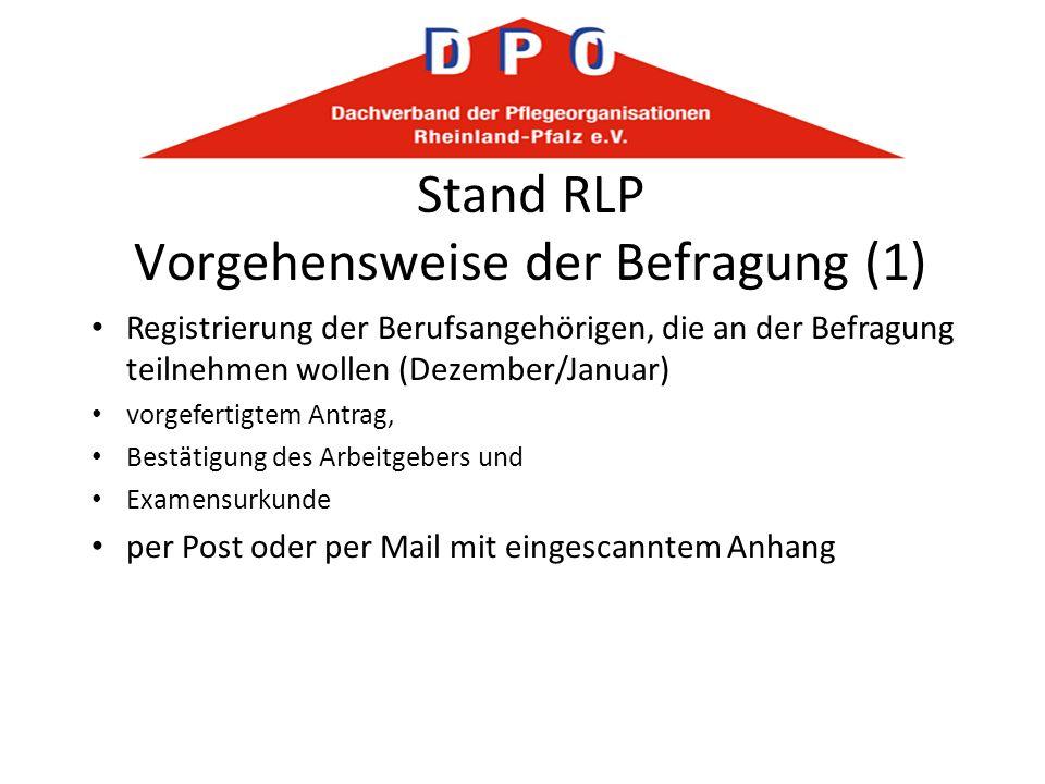 Stand RLP Vorgehensweise der Befragung (1) Registrierung der Berufsangehörigen, die an der Befragung teilnehmen wollen (Dezember/Januar) vorgefertigte