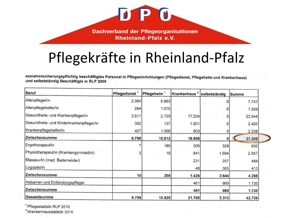 Pflegekräfte in Rheinland-Pfalz