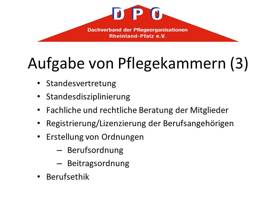 Aufgabe von Pflegekammern (3) Standesvertretung Standesdisziplinierung Fachliche und rechtliche Beratung der Mitglieder Registrierung/Lizenzierung der