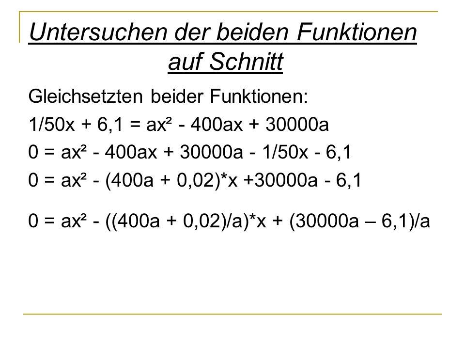 Untersuchen der beiden Funktionen auf Schnitt Gleichsetzten beider Funktionen: 1/50x + 6,1 = ax² - 400ax + 30000a 0 = ax² - 400ax + 30000a - 1/50x - 6,1 0 = ax² - (400a + 0,02)*x +30000a - 6,1 0 = ax² - ((400a + 0,02)/a)*x + (30000a – 6,1)/a