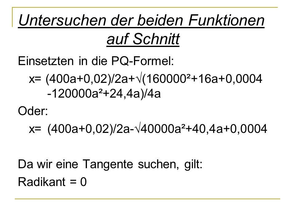 Untersuchen der beiden Funktionen auf Schnitt Einsetzten in die PQ-Formel: x= (400a+0,02)/2a+(160000²+16a+0,0004 -120000a²+24,4a)/4a Oder: x=(400a+0,02)/2a-40000a²+40,4a+0,0004 Da wir eine Tangente suchen, gilt: Radikant = 0