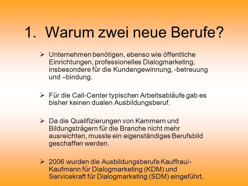 Vielen Dank für Ihre Aufmerksamkeit Quellen: Infobroschüre Bundeministerium für Bildung und Forschung Jetzt selbst ausbilden- Kaufleute für Dialogmarketing/ Servicefachkraft für Dialogmarketing Böckler Impuls – Ausgbe 7/2009 Wikipedia.de