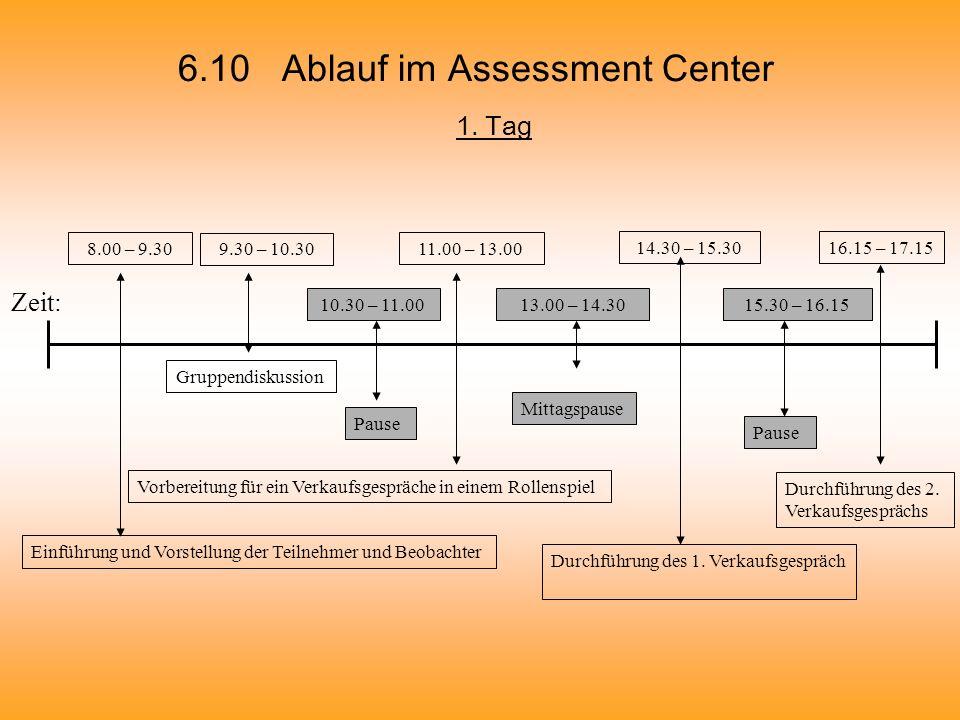 6.10 Ablauf im Assessment Center Zeit: 8.00 – 9.30 Einführung und Vorstellung der Teilnehmer und Beobachter 1. Tag 9.30 – 10.30 Gruppendiskussion 11.0