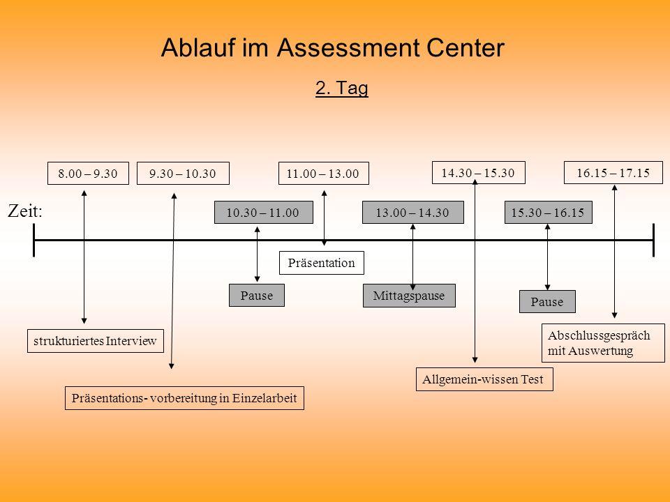 Ablauf im Assessment Center Zeit: 8.00 – 9.30 strukturiertes Interview 2. Tag 9.30 – 10.30 Präsentations- vorbereitung in Einzelarbeit 11.00 – 13.00 P