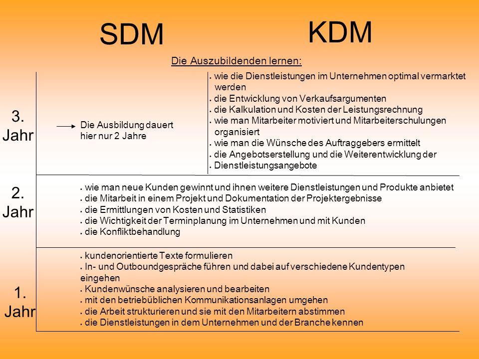 SDM KDM 1. Jahr 2. Jahr 3. Jahr kundenorientierte Texte formulieren In- und Outboundgespräche führen und dabei auf verschiedene Kundentypen eingehen K