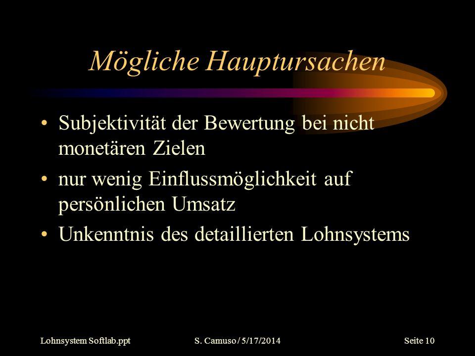 Lohnsystem Softlab.pptS. Camuso / 5/17/2014Seite 10 Mögliche Hauptursachen Subjektivität der Bewertung bei nicht monetären Zielen nur wenig Einflussmö