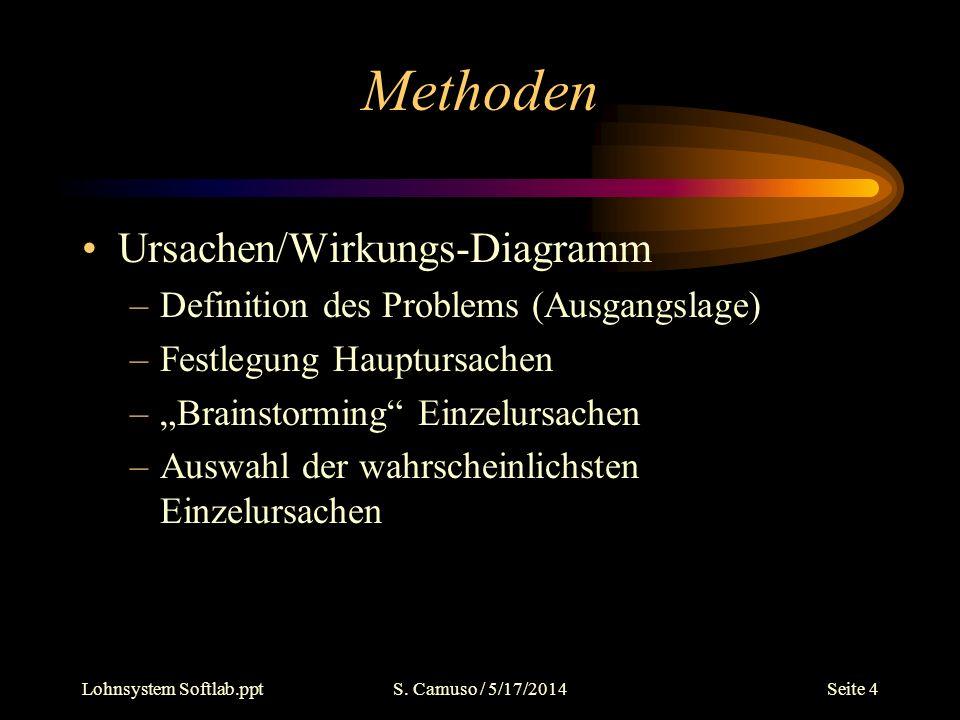 Lohnsystem Softlab.pptS. Camuso / 5/17/2014Seite 4 Methoden Ursachen/Wirkungs-Diagramm –Definition des Problems (Ausgangslage) –Festlegung Hauptursach
