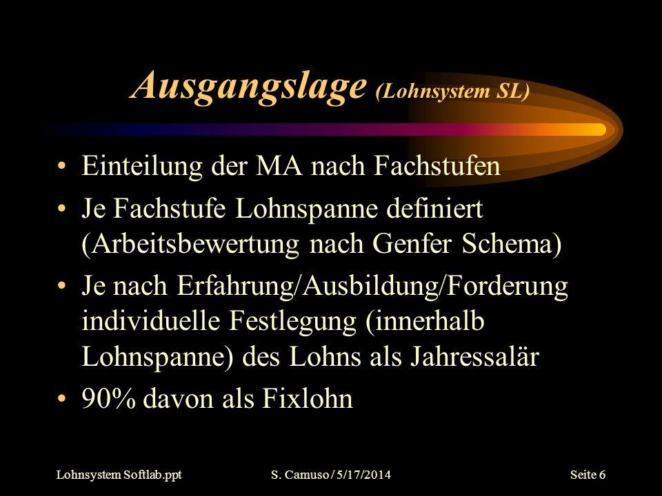Lohnsystem Softlab.pptS. Camuso / 5/17/2014Seite 6 Ausgangslage (Lohnsystem SL) Einteilung der MA nach Fachstufen Je Fachstufe Lohnspanne definiert (A