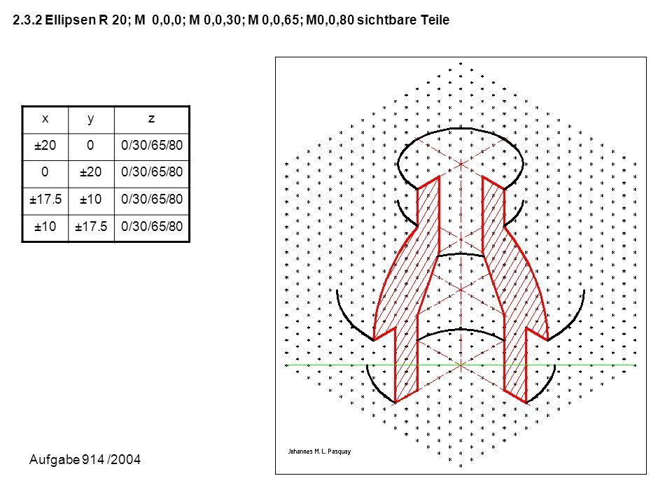 2.3.2 Ellipsen R 20; M 0,0,0; M 0,0,30; M 0,0,65; M0,0,80 sichtbare Teile xyz ±2000/30/65/80 0±200/30/65/80 ±17.5±100/30/65/80 ±10±17.50/30/65/80 Aufg