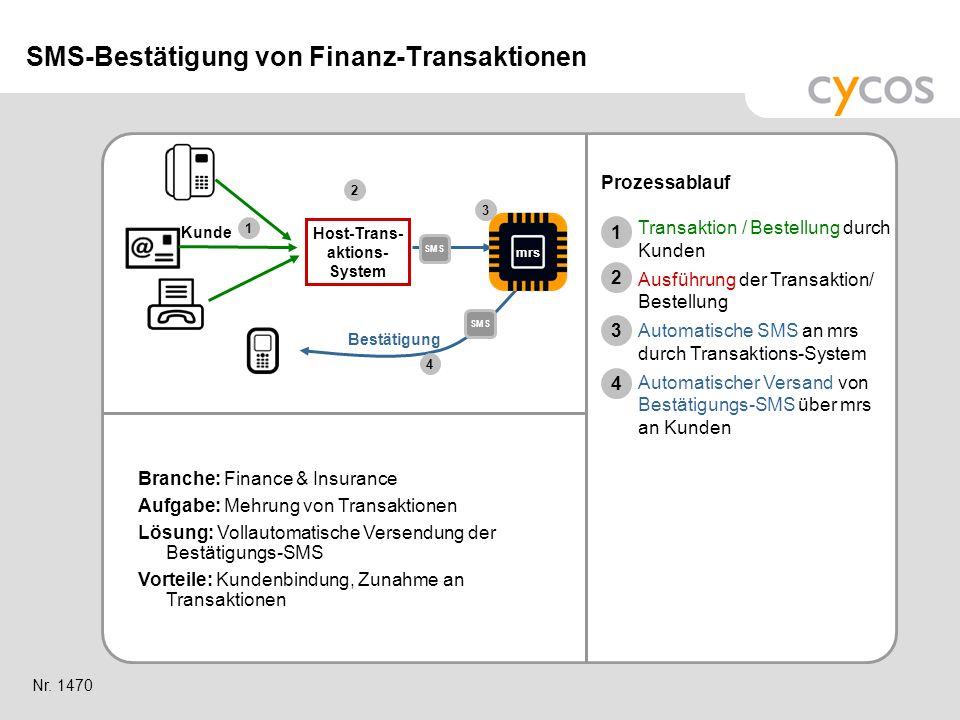 Kurztitel Branche: Finance & Insurance Aufgabe: Mehrung von Transaktionen Lösung: Vollautomatische Versendung der Bestätigungs-SMS Vorteile: Kundenbin
