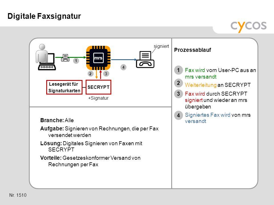 Kurztitel Branche: Alle Aufgabe: Signieren von Rechnungen, die per Fax versendet werden Lösung: Digitales Signieren von Faxen mit SECRYPT Vorteile: Ge