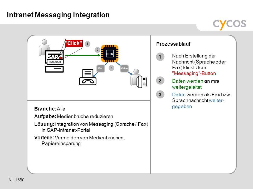Kurztitel Branche: Alle Aufgabe: Medienbrüche reduzieren Lösung: Integration von Messaging (Sprache / Fax) in SAP-Intranet-Portal Vorteile: Vermeiden