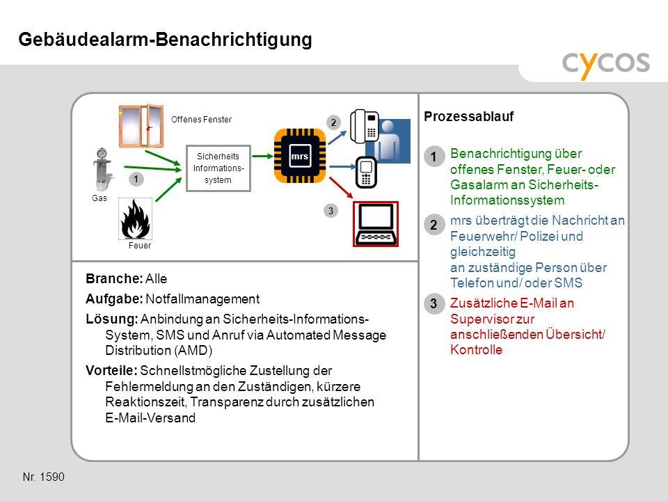 Kurztitel Branche: Alle Aufgabe: Notfallmanagement Lösung: Anbindung an Sicherheits-Informations- System, SMS und Anruf via Automated Message Distribu