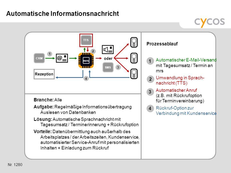Kurztitel Branche: Alle Aufgabe: Regelmäßige Informationsübertragung Auslesen von Datenbanken Lösung: Automatische Sprachnachricht mit Tagesumsatz / T