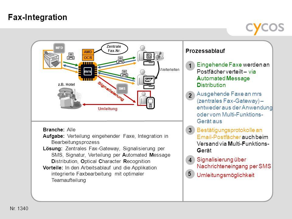 Kurztitel Branche: Alle Aufgabe: Verteilung eingehender Faxe, Integration in Bearbeitungsprozess Lösung: Zentrales Fax-Gateway, Signalisierung per SMS