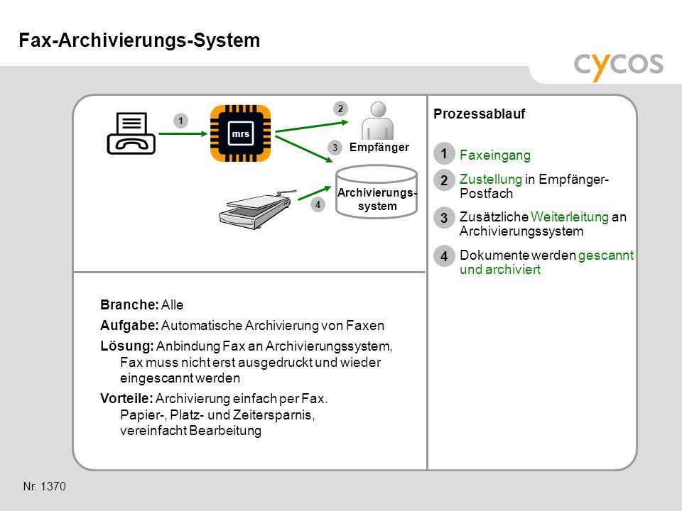 Kurztitel Branche: Alle Aufgabe: Automatische Archivierung von Faxen Lösung: Anbindung Fax an Archivierungssystem, Fax muss nicht erst ausgedruckt und