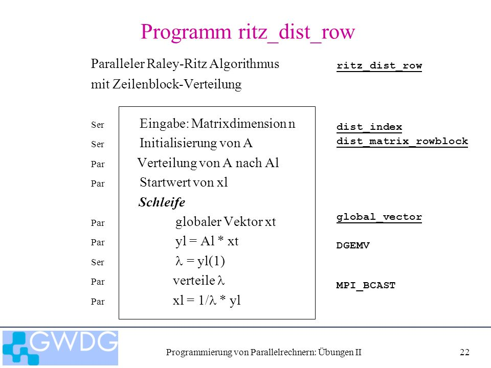 Programmierung von Parallelrechnern: Übungen II22 Programm ritz_dist_row Paralleler Raley-Ritz Algorithmus mit Zeilenblock-Verteilung Ser Eingabe: Matrixdimension n Ser Initialisierung von A Par Verteilung von A nach Al Par Startwert von xl Schleife Par globaler Vektor xt Par yl = Al * xt Ser = yl(1) Par verteile Par xl = 1/ * yl ritz_dist_row dist_index dist_matrix_rowblock global_vector DGEMV MPI_BCAST