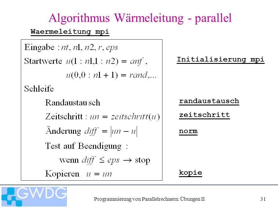 Programmierung von Parallelrechnern: Übungen II31 Algorithmus Wärmeleitung - parallel zeitschritt Initialisierung_mpi norm kopie Waermeleitung_mpi randaustausch